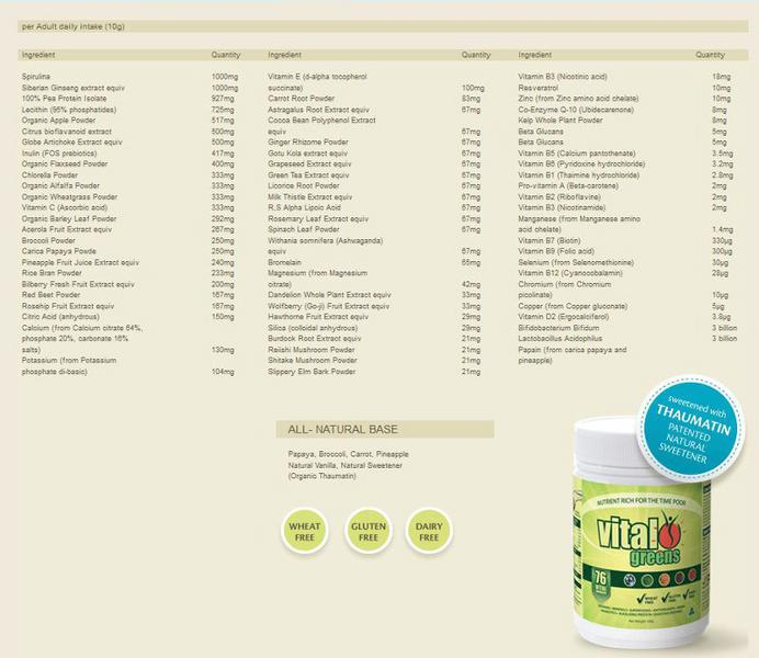 Vital Greens Supplement Powder Gluten Free, Vegan image 2