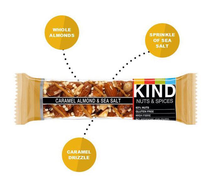 Caramel,Almond & Sea Salt Snackbar Gluten Free
