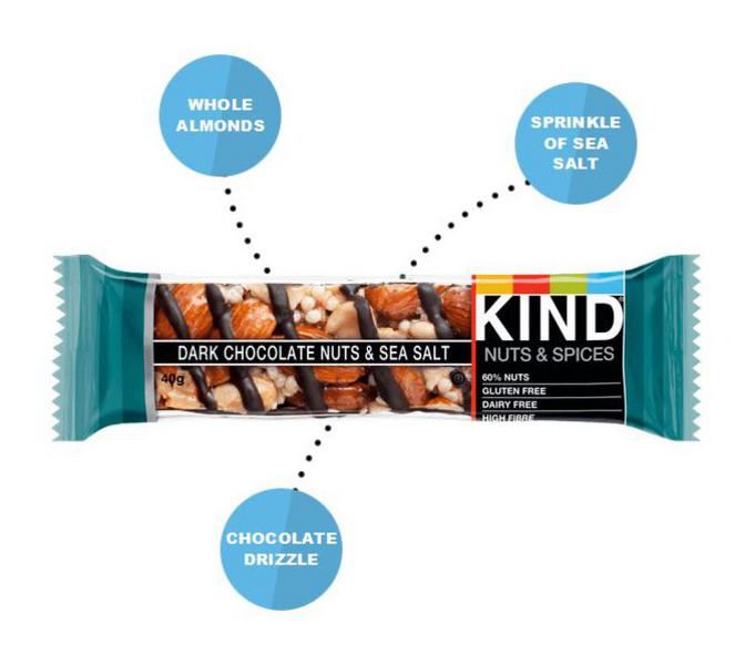 Dark Chocolate,Nuts & Sea Salt Snackbar Gluten Free