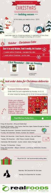 countdown to christmas 2015 infographic - Countdown To Christmas 2015