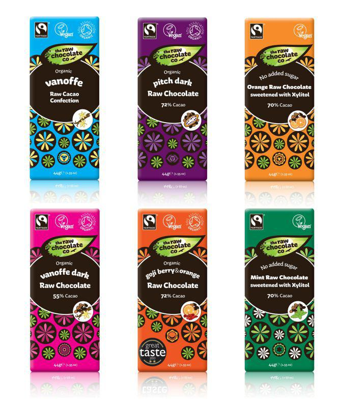 Meet The Producer The Raw Chocolate Company
